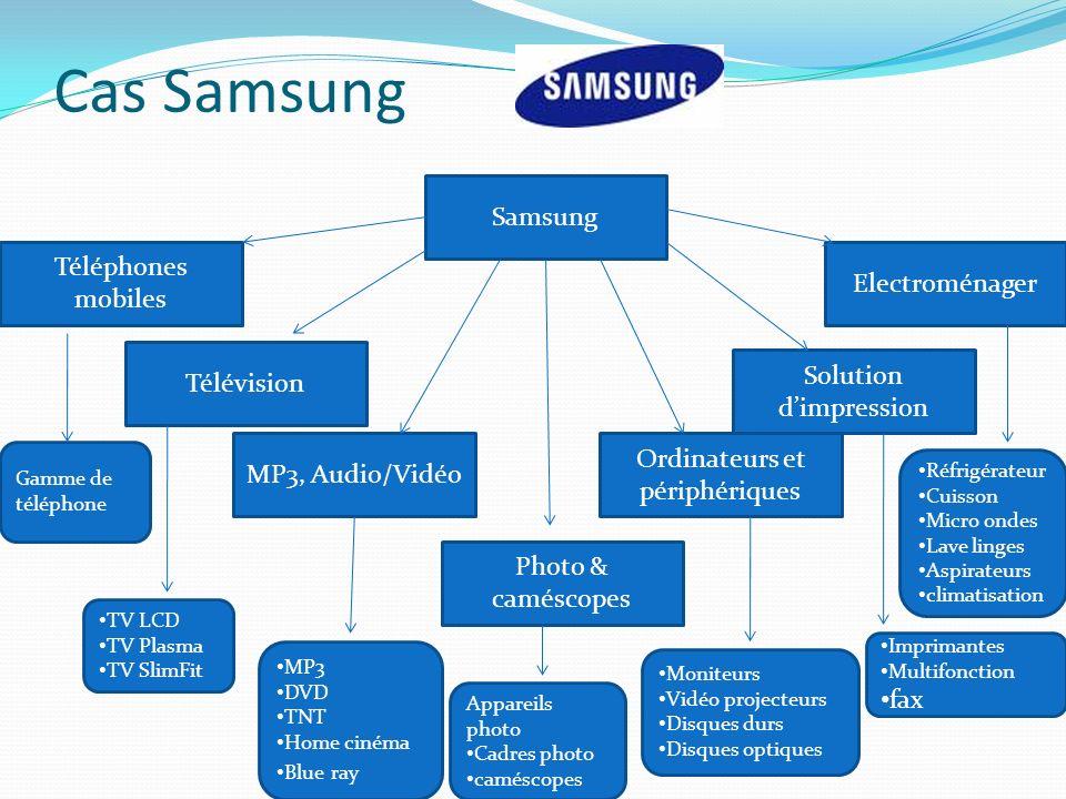 Cas Samsung Samsung Téléphones mobiles Electroménager Télévision