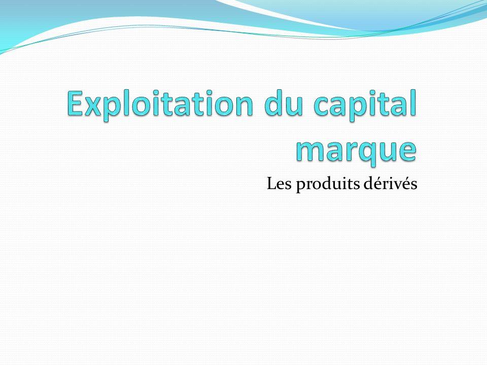 Exploitation du capital marque