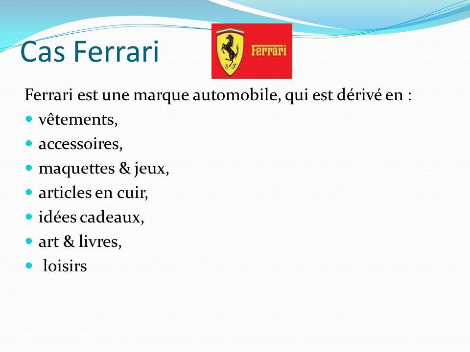 Cas Ferrari Ferrari est une marque automobile, qui est dérivé en :
