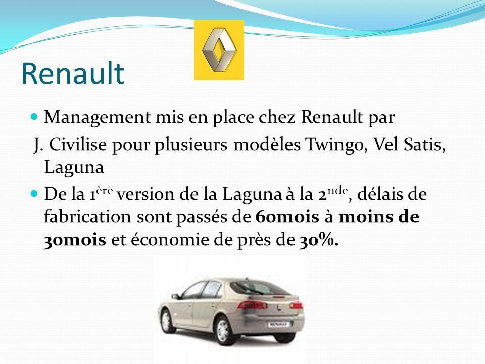 Renault Management mis en place chez Renault par