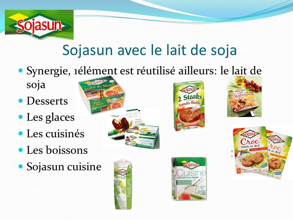 Sojasun avec le lait de soja