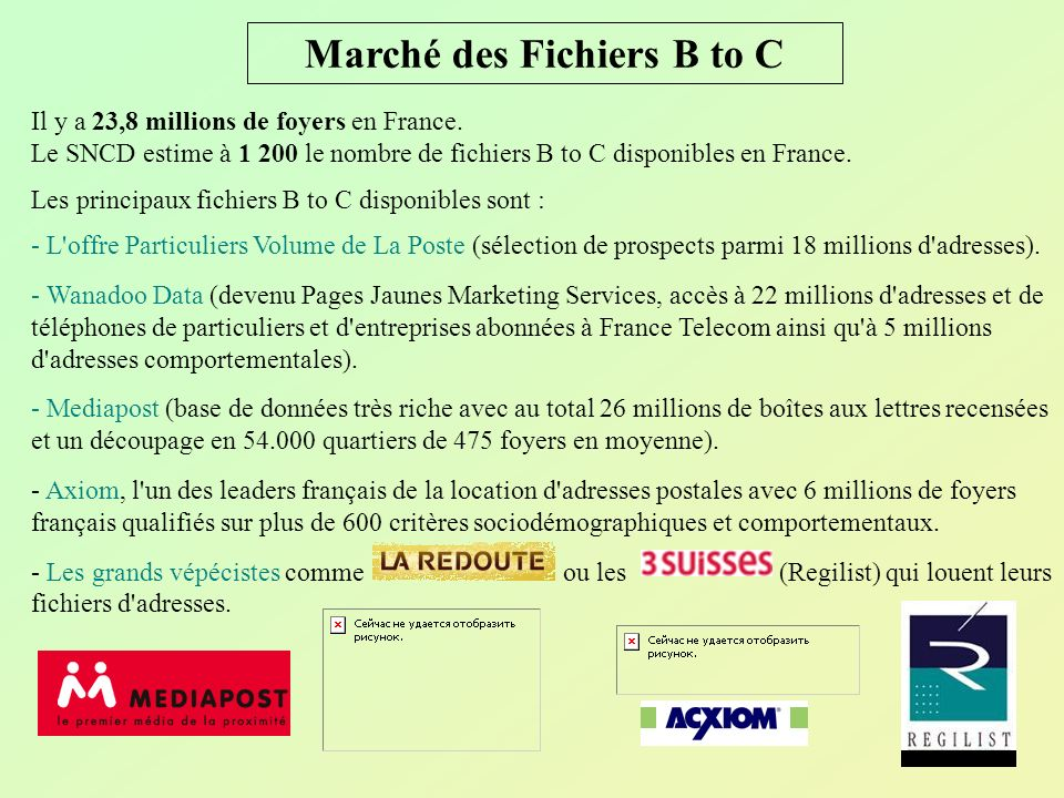 Marché des Fichiers B to C