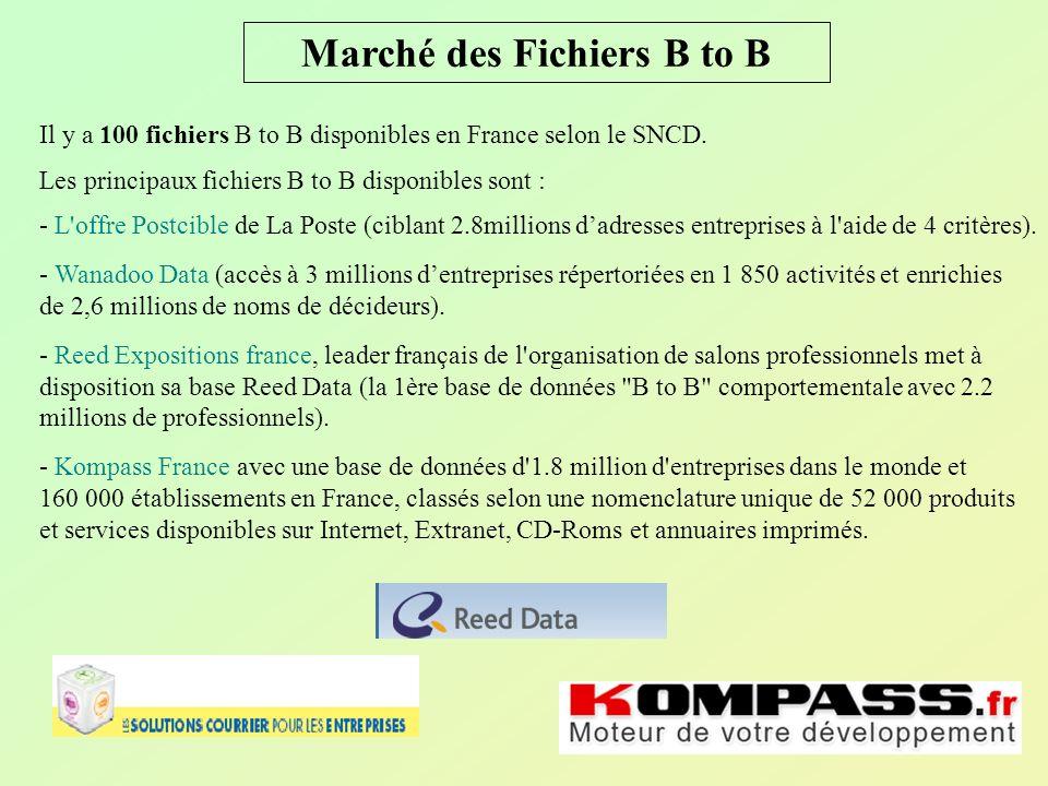 Marché des Fichiers B to B