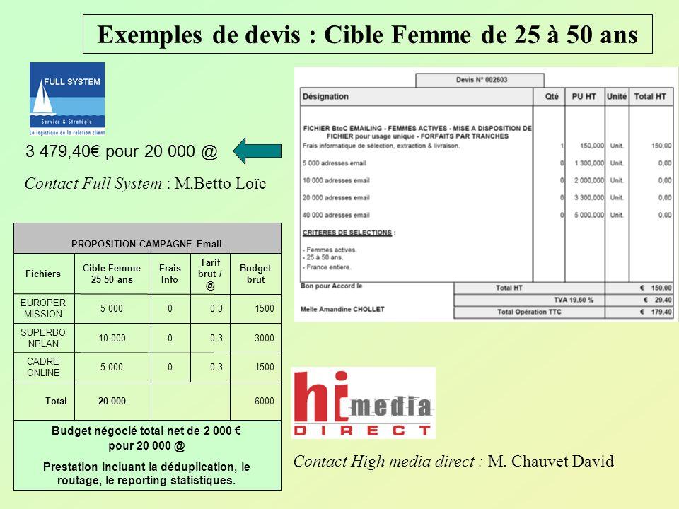 Exemples de devis : Cible Femme de 25 à 50 ans