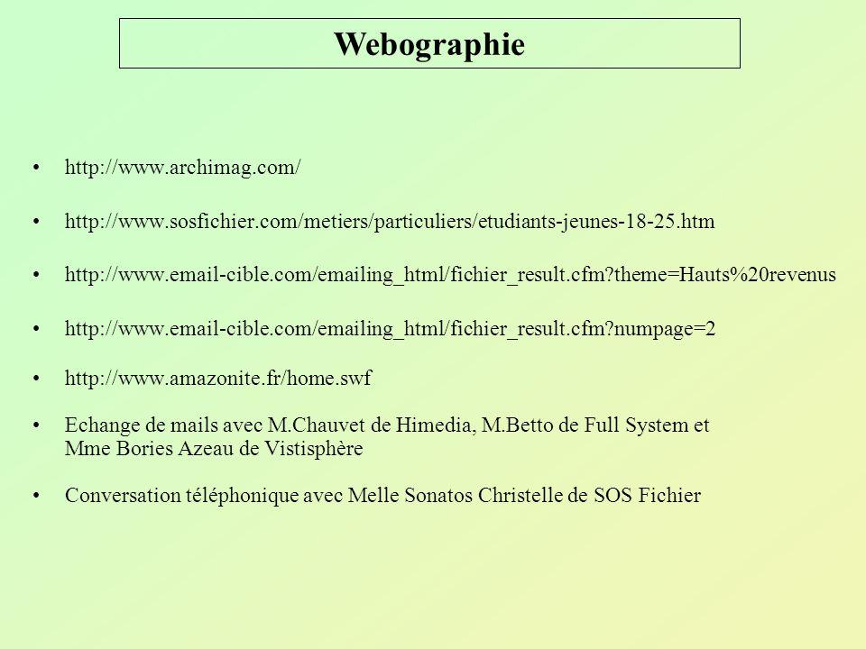 Webographie http://www.archimag.com/