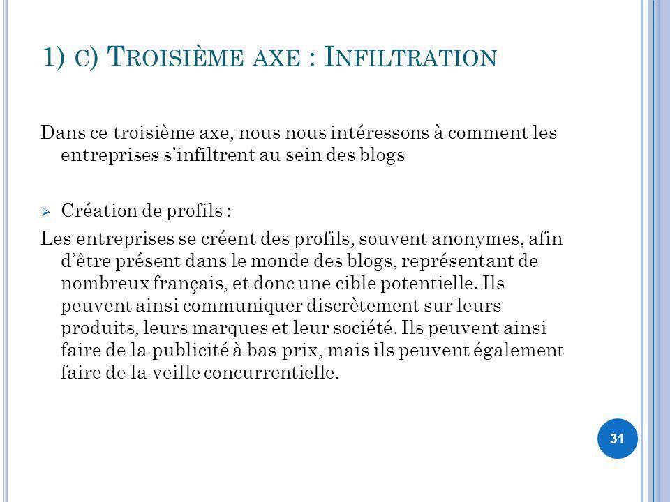 1) c) Troisième axe : Infiltration