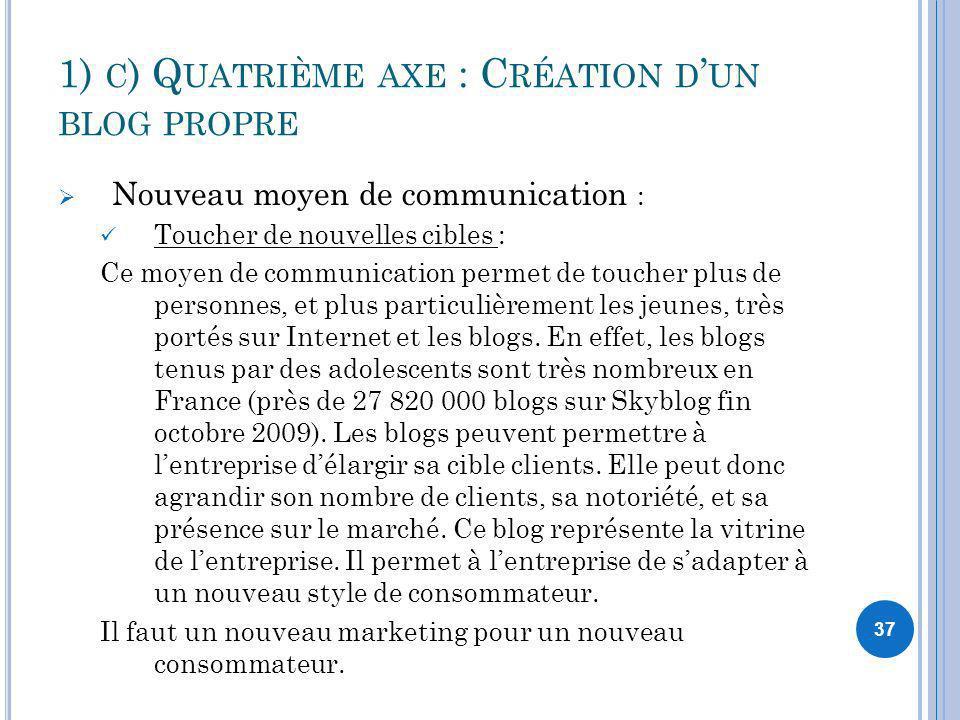 1) c) Quatrième axe : Création d'un blog propre