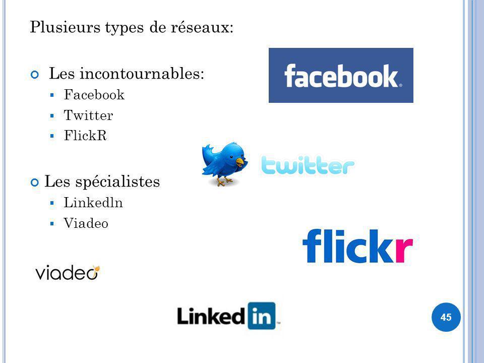 Plusieurs types de réseaux: Les incontournables: