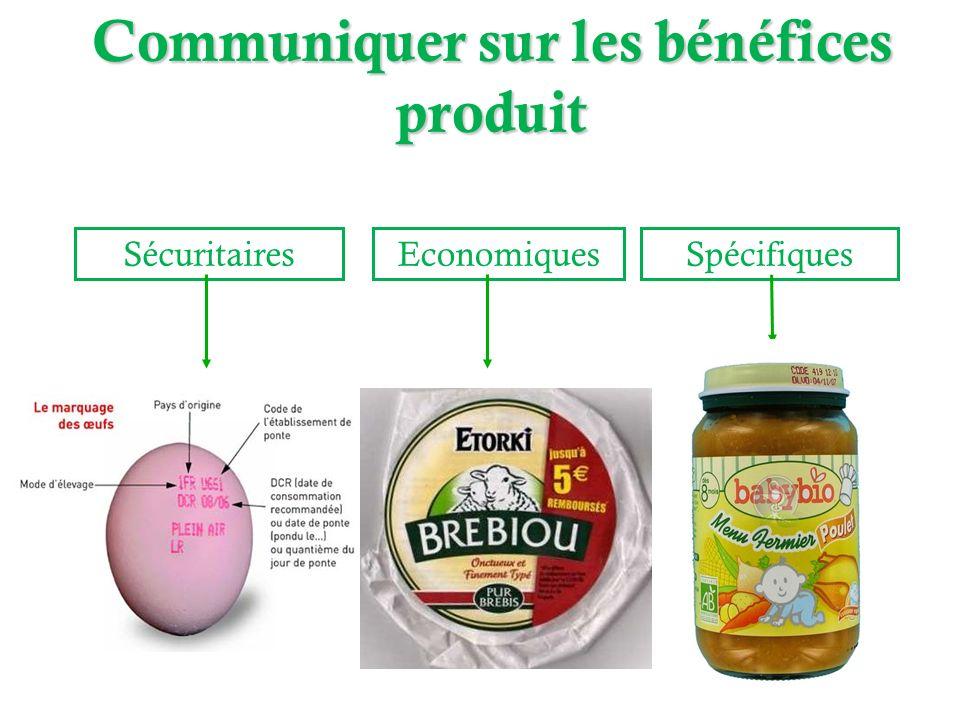 Communiquer sur les bénéfices produit