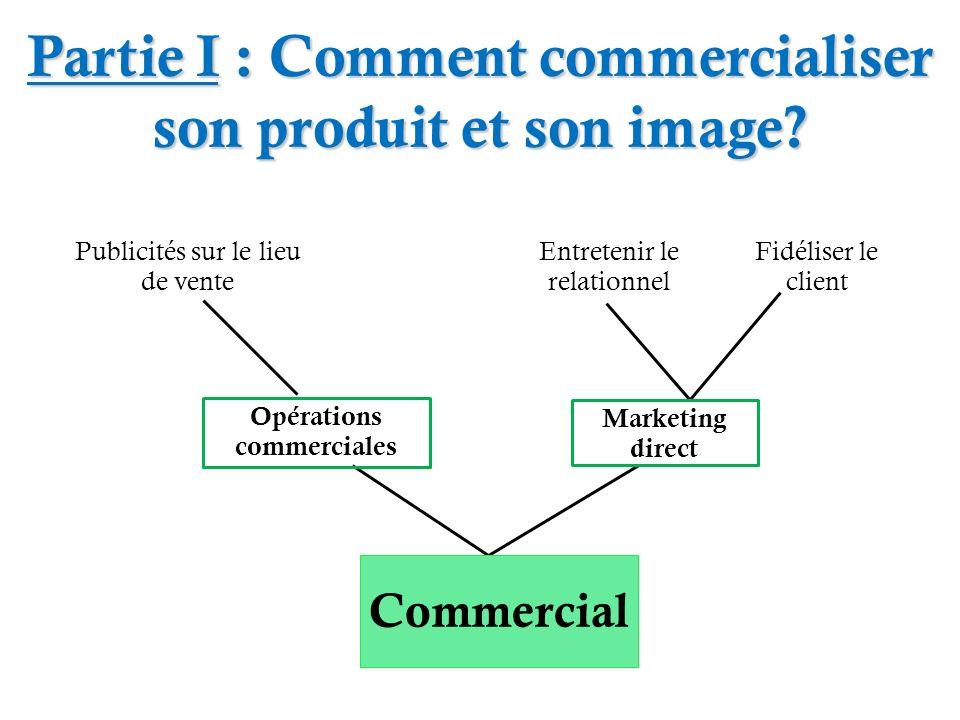 Partie I : Comment commercialiser son produit et son image