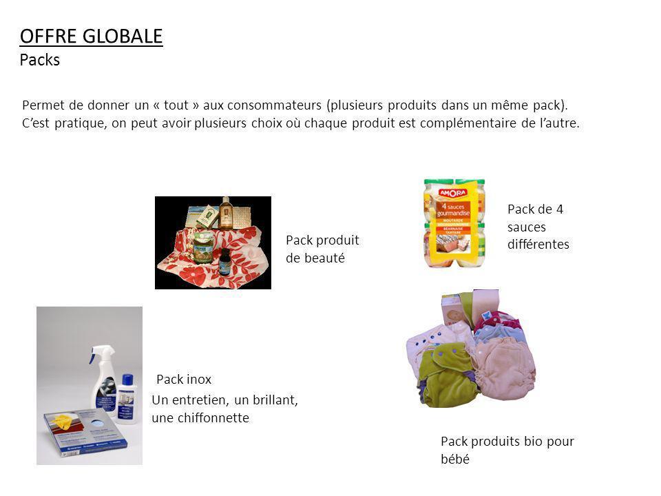 OFFRE GLOBALE Packs. Permet de donner un « tout » aux consommateurs (plusieurs produits dans un même pack).