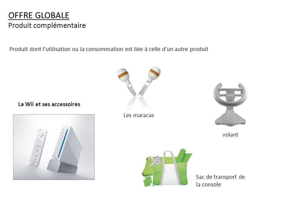 OFFRE GLOBALE Produit complémentaire