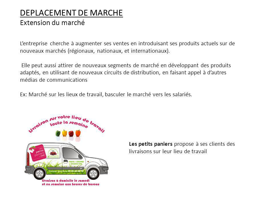 DEPLACEMENT DE MARCHE Extension du marché
