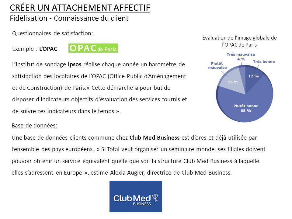 Évaluation de l'image globale de l'OPAC de Paris