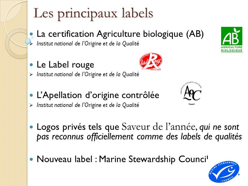 Les principaux labels La certification Agriculture biologique (AB)