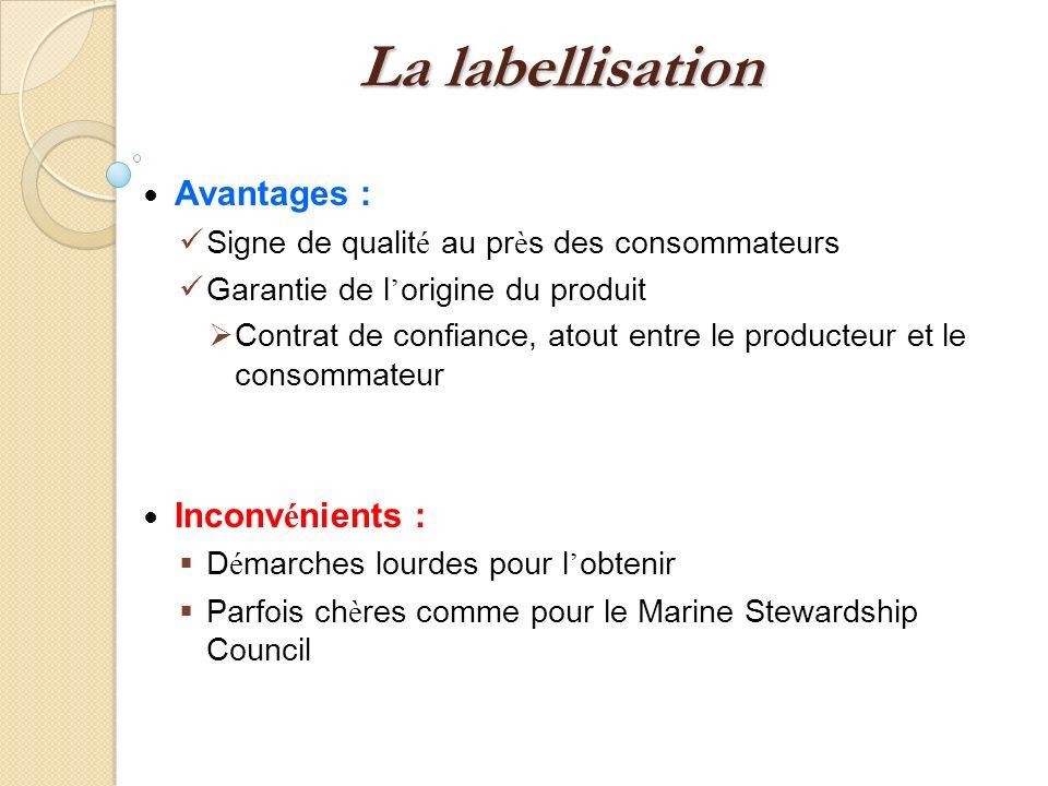 La labellisation Avantages : Inconvénients :