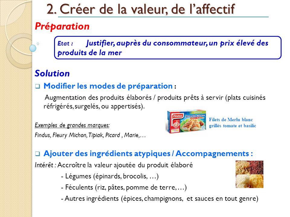 2. Créer de la valeur, de l'affectif