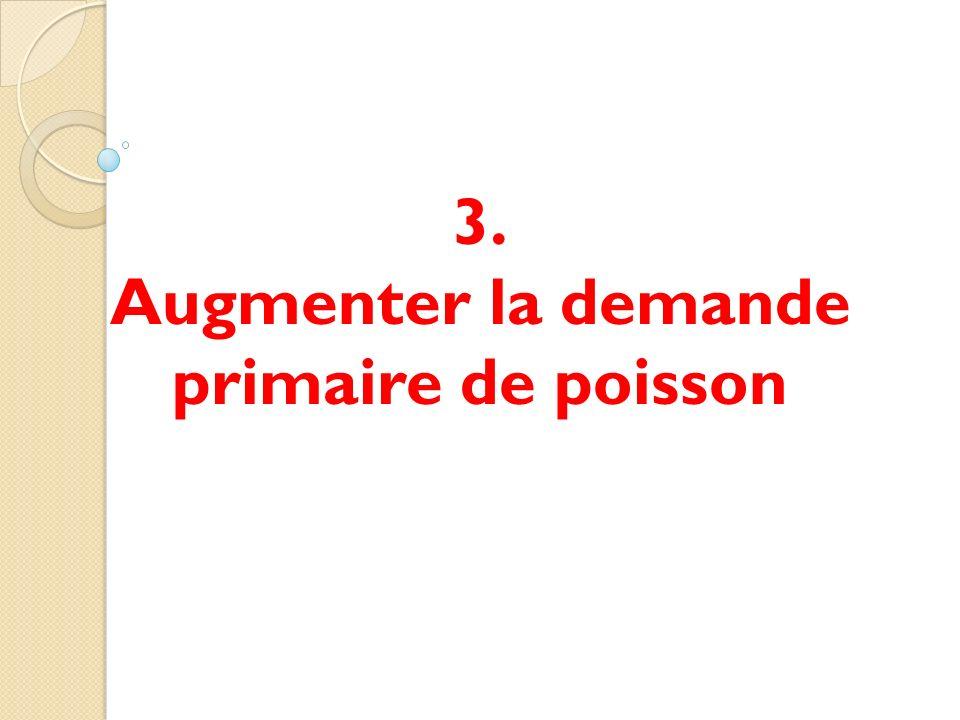 3. Augmenter la demande primaire de poisson
