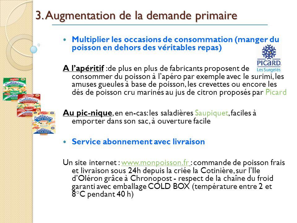 3. Augmentation de la demande primaire