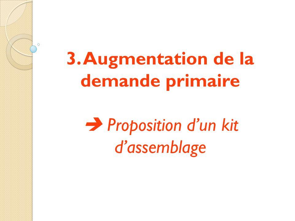 3. Augmentation de la demande primaire  Proposition d'un kit d'assemblage