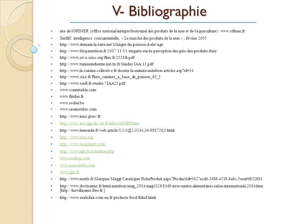 V- Bibliographie site de l OFIMER (office national interprofessionnel des produits de la mer et de l aquaculture) : www.ofimer,fr.