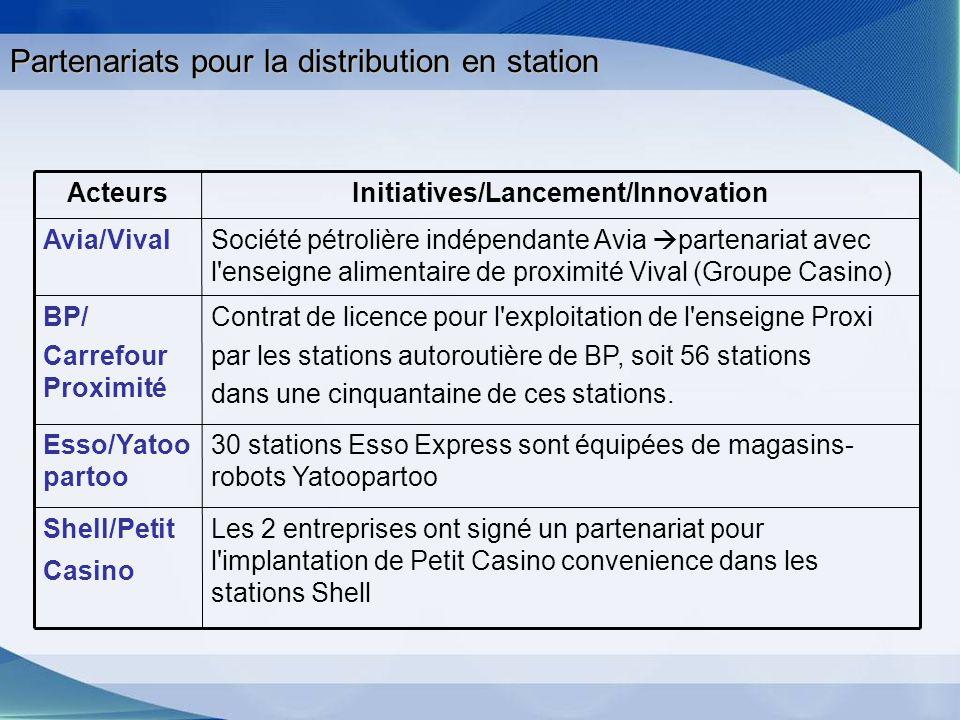 Partenariats pour la distribution en station