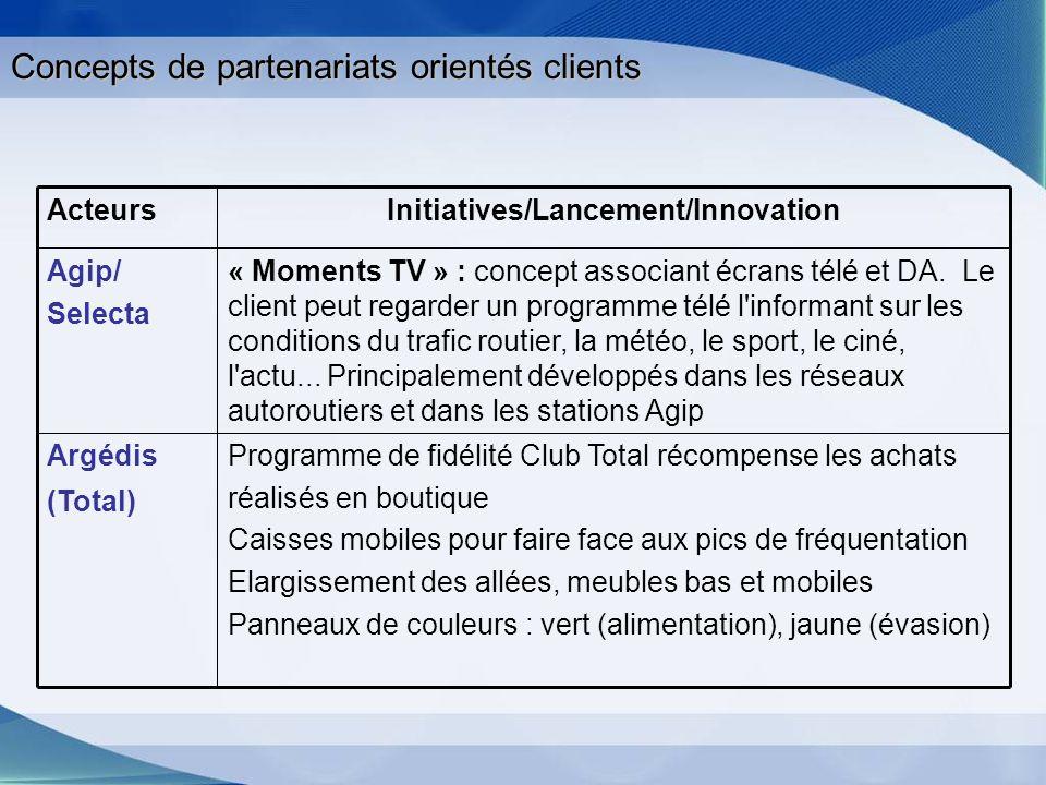 Concepts de partenariats orientés clients