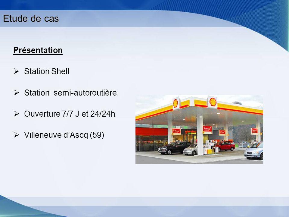 Etude de cas Présentation Station Shell Station semi-autoroutière