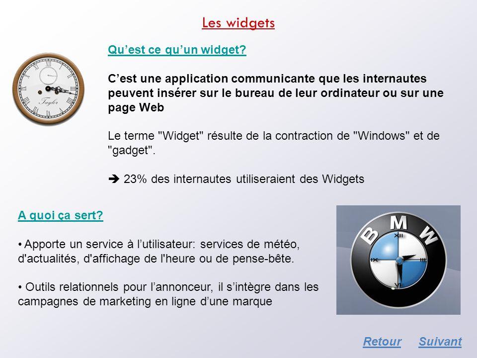 Les widgets Qu'est ce qu'un widget