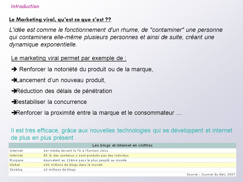 Introduction Le Marketing viral, qu'est ce que c'est