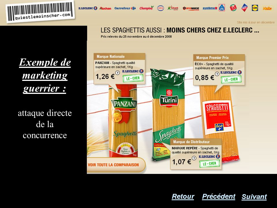 Exemple de marketing guerrier :