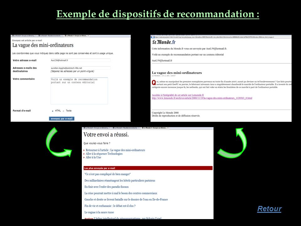 Exemple de dispositifs de recommandation :