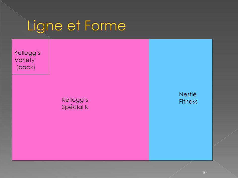 Ligne et Forme Kellogg's Variety (pack) Nestlé Fitness Kellogg's