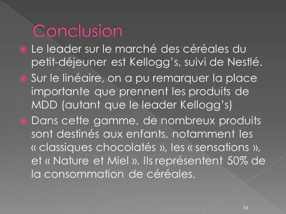 ConclusionLe leader sur le marché des céréales du petit-déjeuner est Kellogg's, suivi de Nestlé.