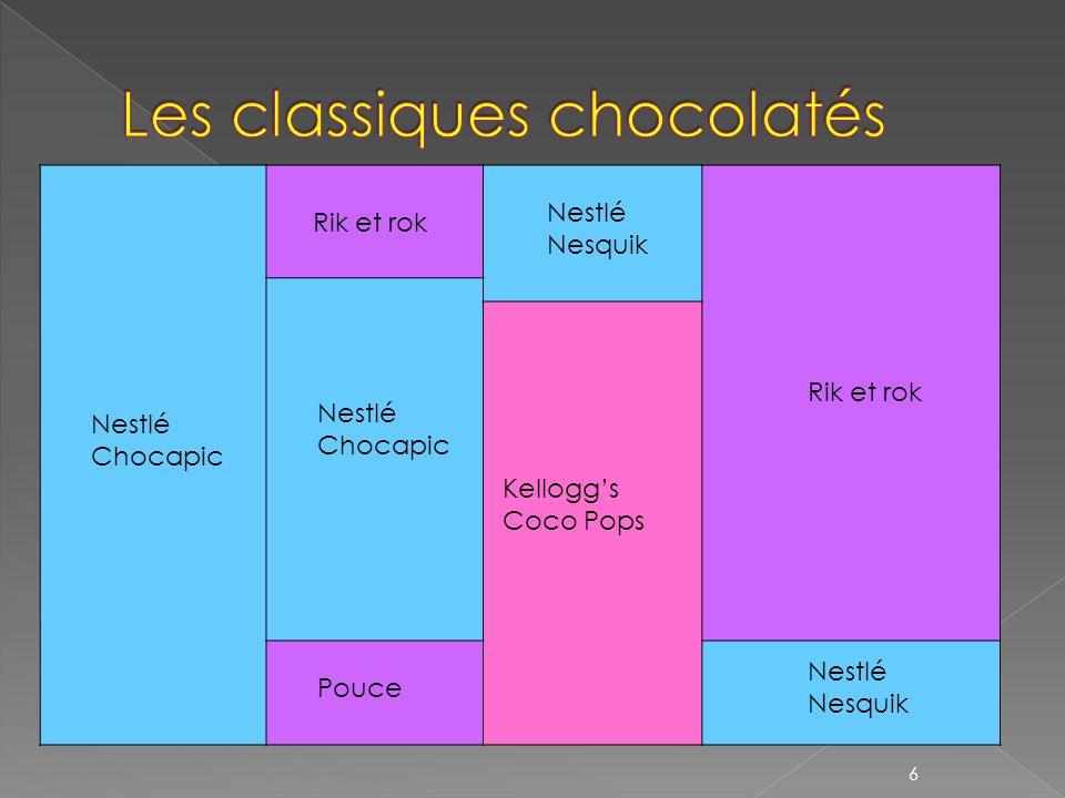 Les classiques chocolatés