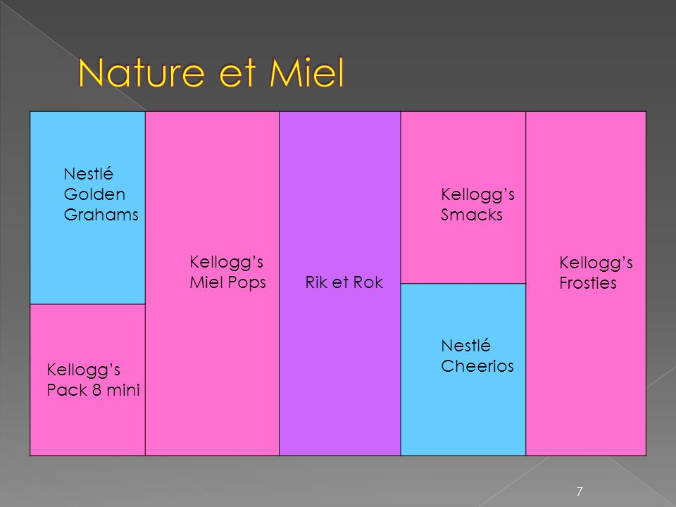 Nature et Miel Nestlé Golden Grahams Kellogg's Smacks Kellogg's