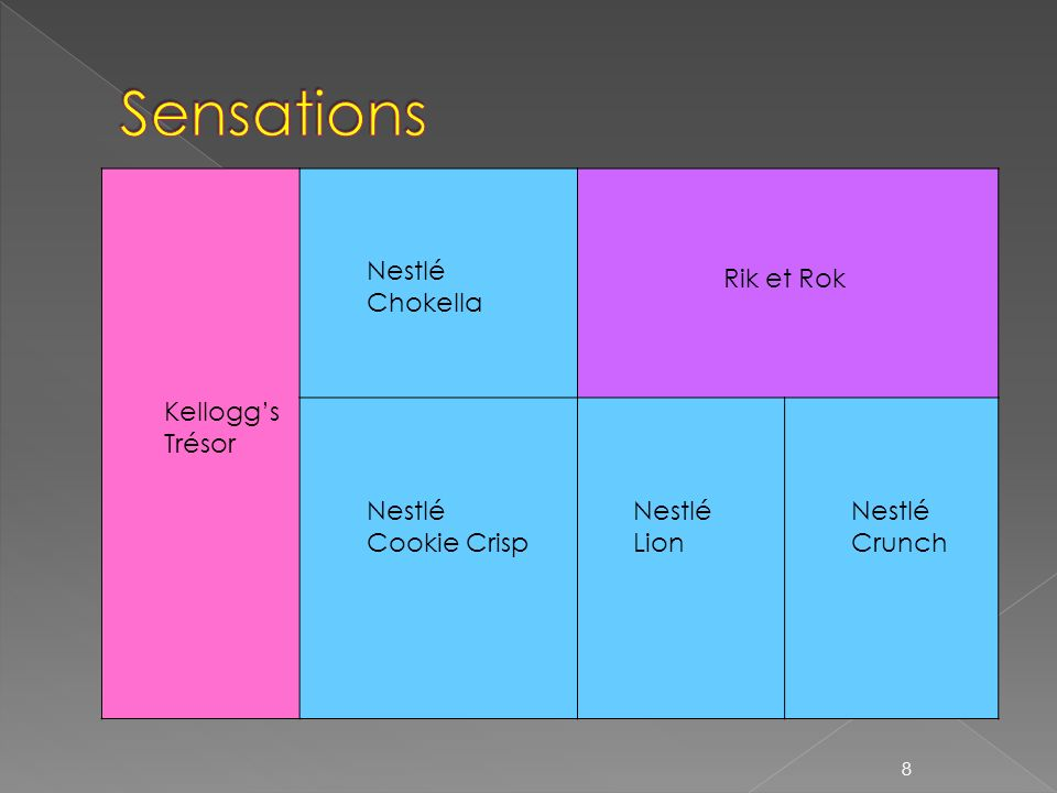 Sensations Nestlé Chokella Rik et Rok Kellogg's Trésor Nestlé