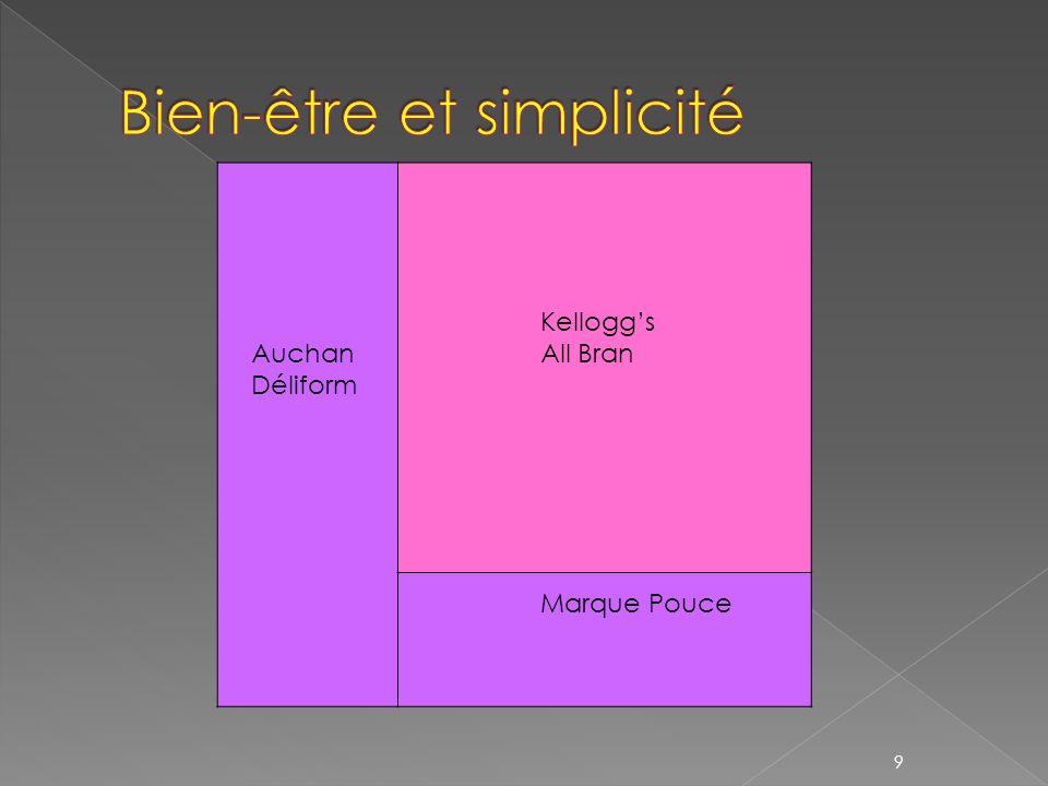 Bien-être et simplicité