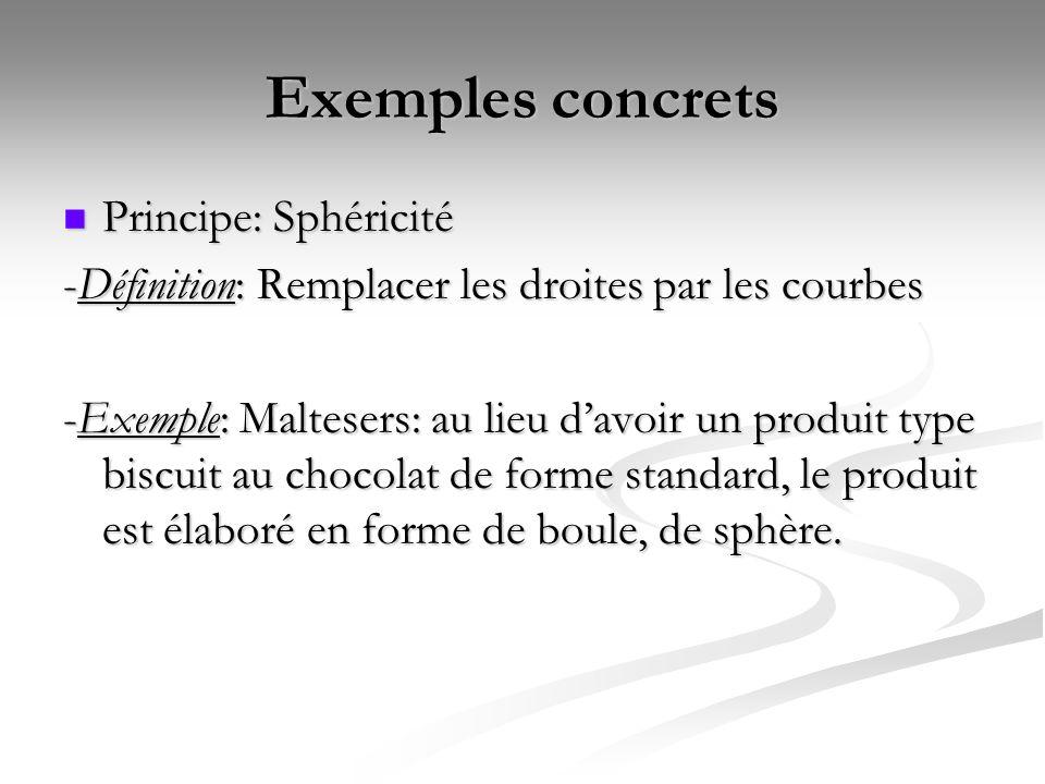 Exemples concrets Principe: Sphéricité
