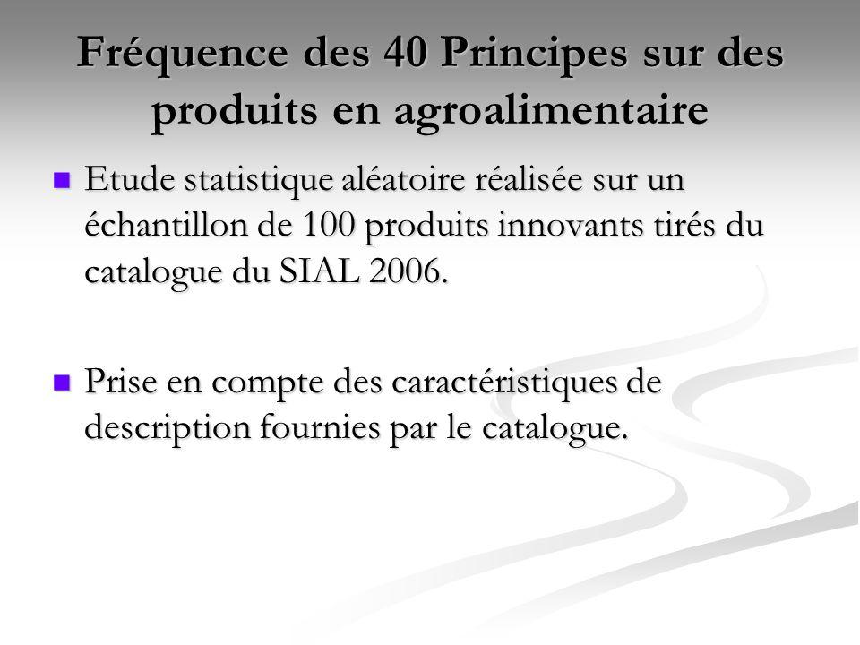 Fréquence des 40 Principes sur des produits en agroalimentaire