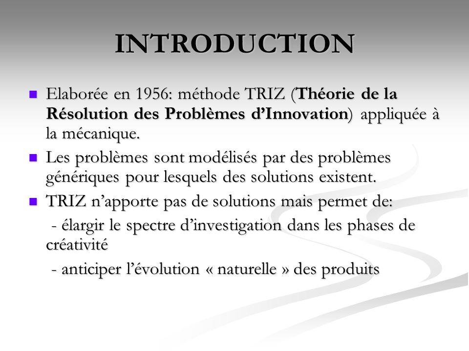INTRODUCTION Elaborée en 1956: méthode TRIZ (Théorie de la Résolution des Problèmes d'Innovation) appliquée à la mécanique.