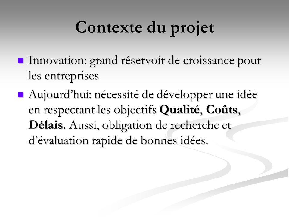 Contexte du projet Innovation: grand réservoir de croissance pour les entreprises.