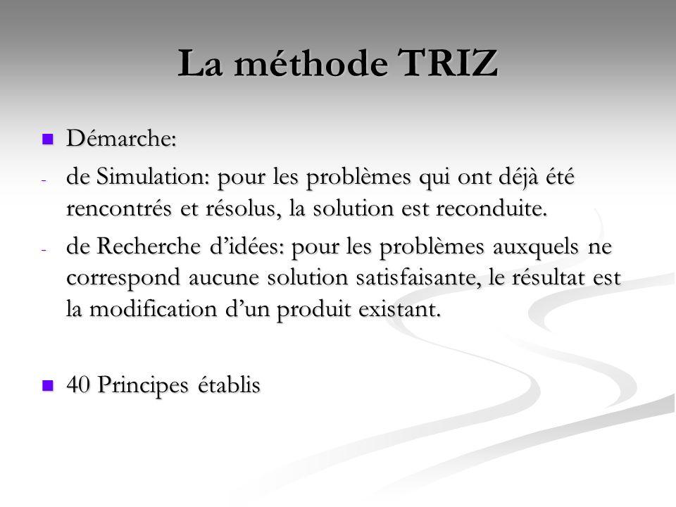 La méthode TRIZ Démarche: