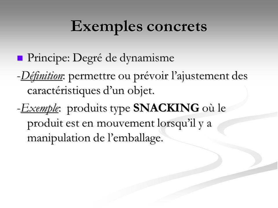 Exemples concrets Principe: Degré de dynamisme