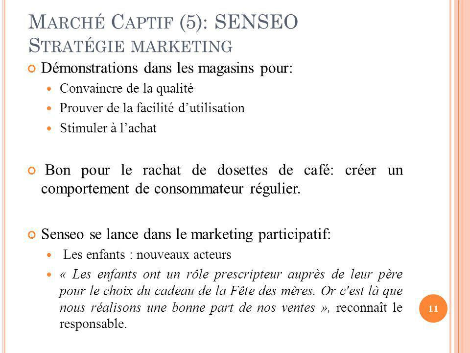 Marché Captif (5): SENSEO Stratégie marketing