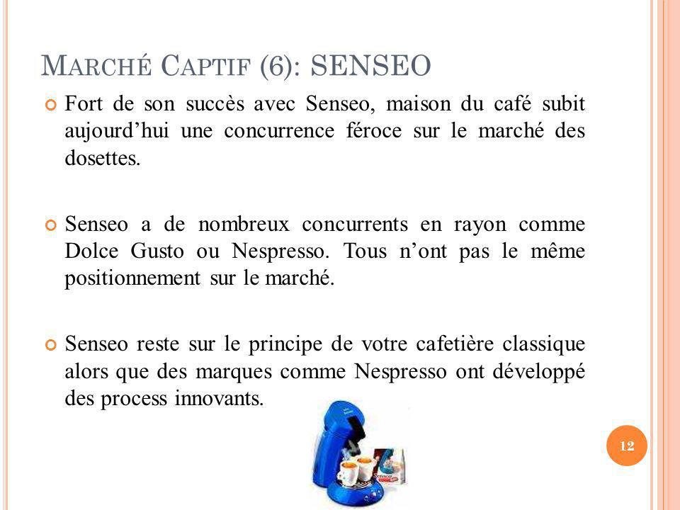 Marché Captif (6): SENSEO