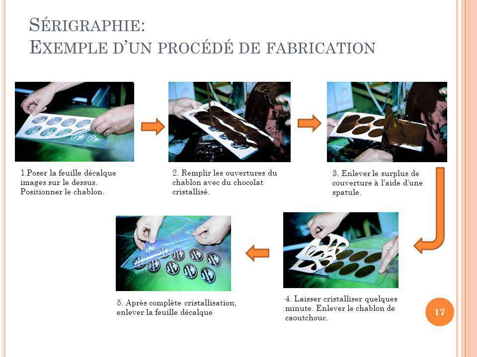 Sérigraphie: Exemple d'un procédé de fabrication