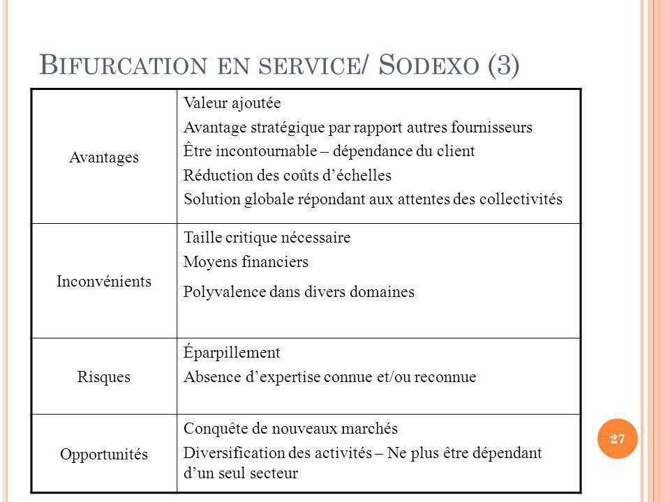 Bifurcation en service/ Sodexo (3)