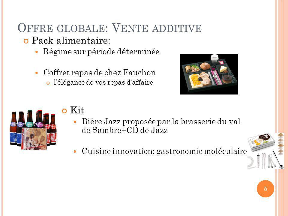 Offre globale: Vente additive