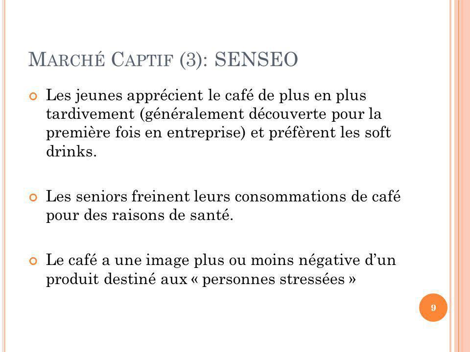 Marché Captif (3): SENSEO
